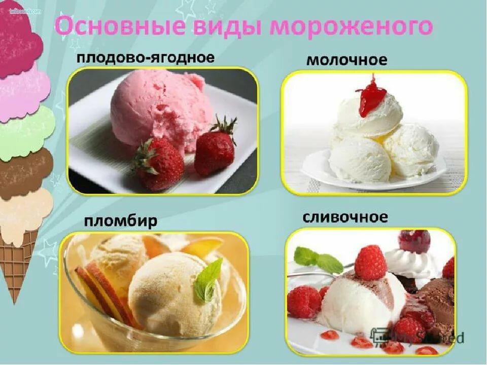 предпочтения по видам мороженого фото совершенно