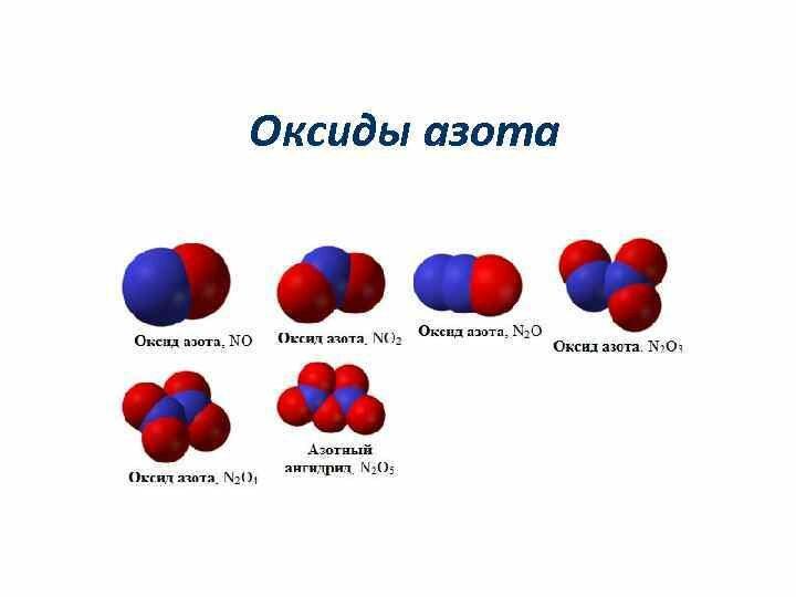 картинки оксид азота скажите