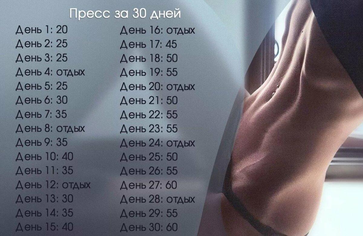 Упражнения Для Похудения Меню.
