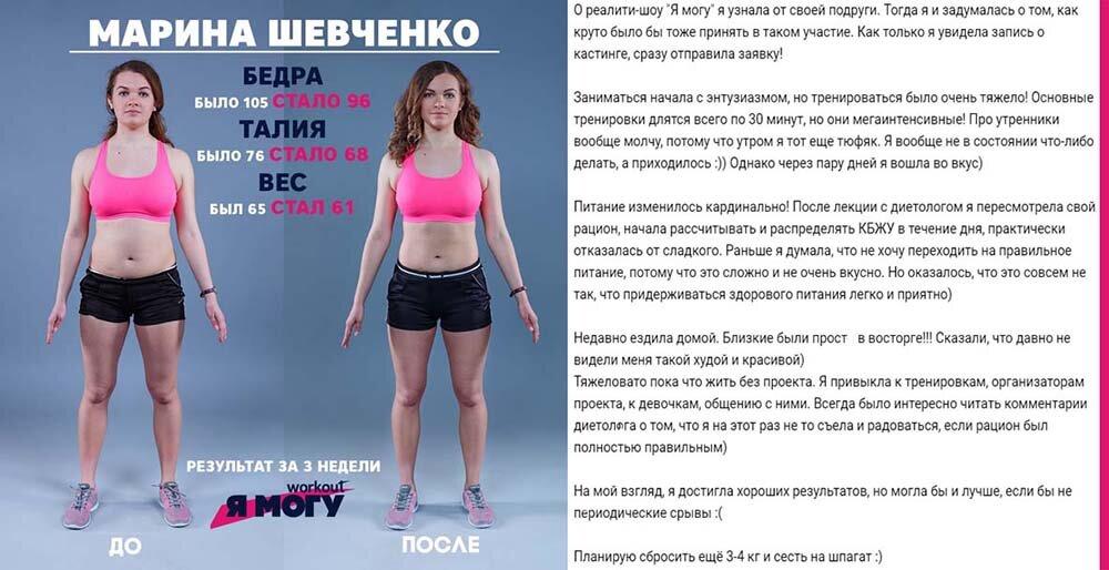 Онлайн программа похудения