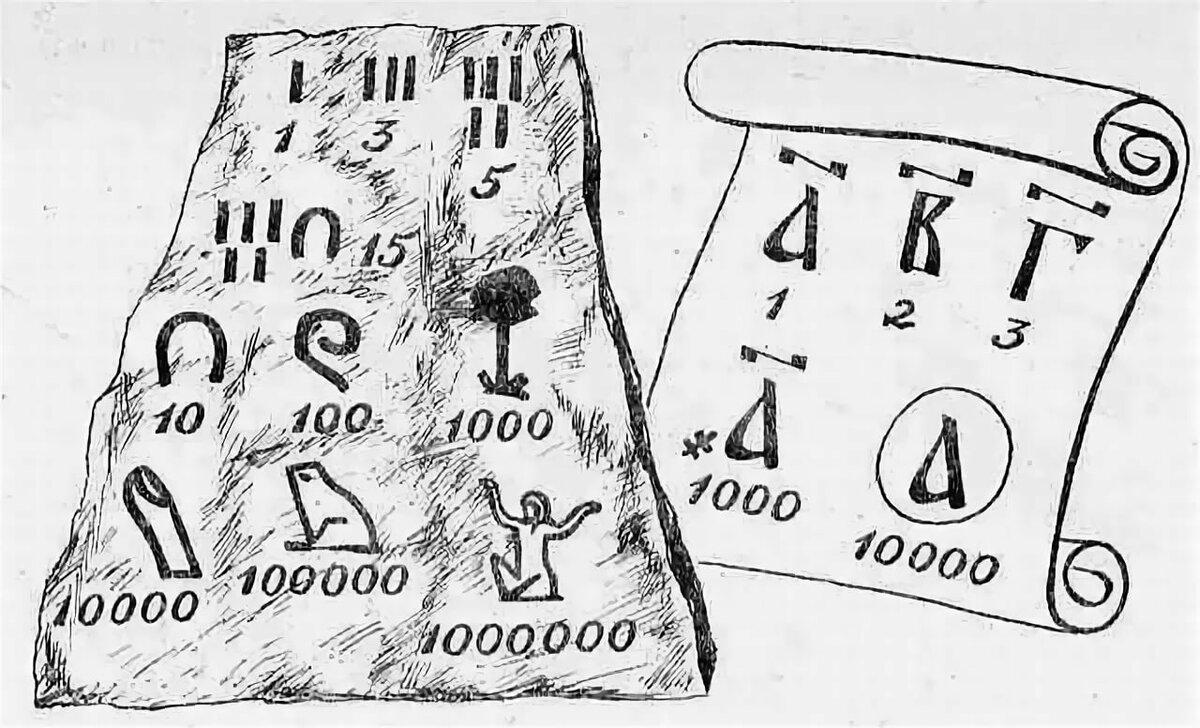 математика древней руси картинки занавесками удобно пользоваться
