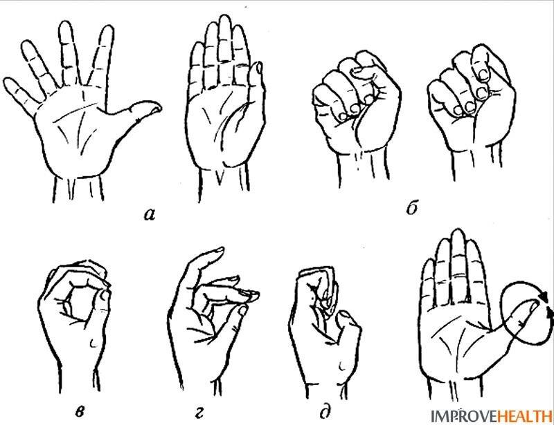 Что Нужно Чтоб Похудели Пальцы На Руках. Как похудеть в пальцах рук: действенные советы
