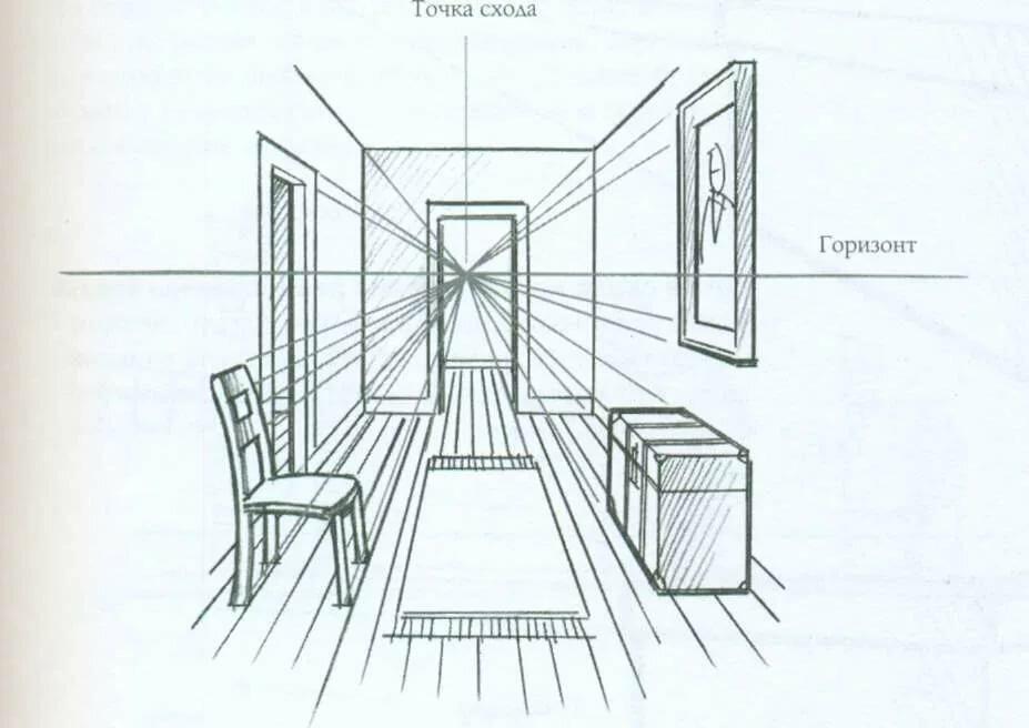 фронтальная перспектива комнаты в картинках каждого жизнипредостаточно бед