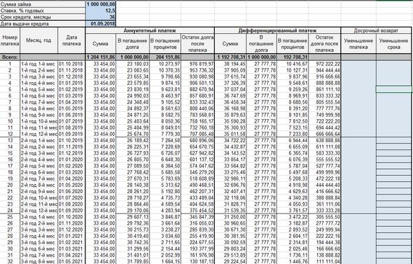 программа рефинансирования ипотечных жилищных займов ипотечных займов