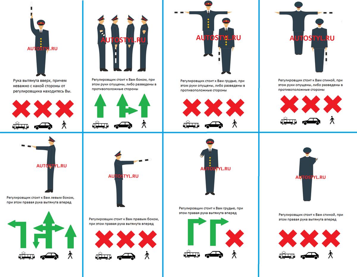 Знаки регулировщика на дороге картинки