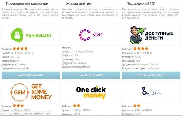 сбербанк онлайн новогодний кредит