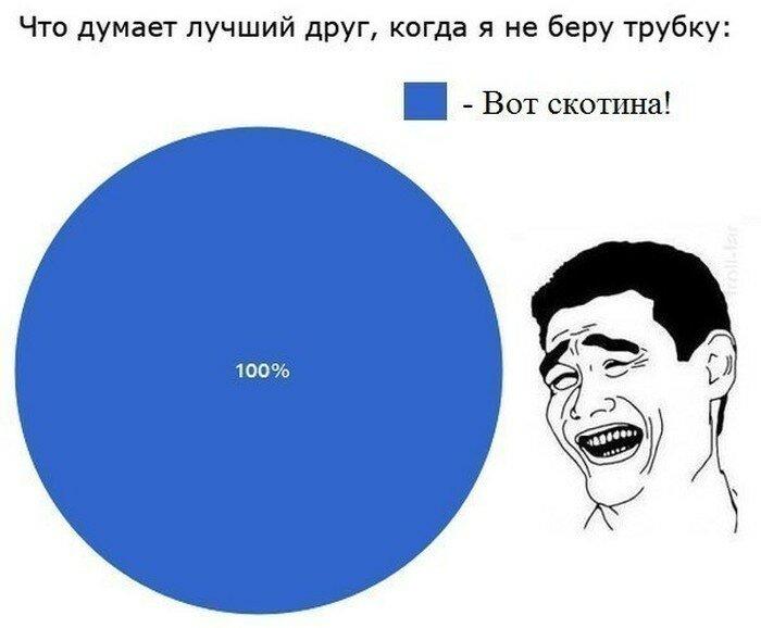 Смешные картинки для друзей на русском