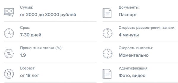 занял по 25 рублей