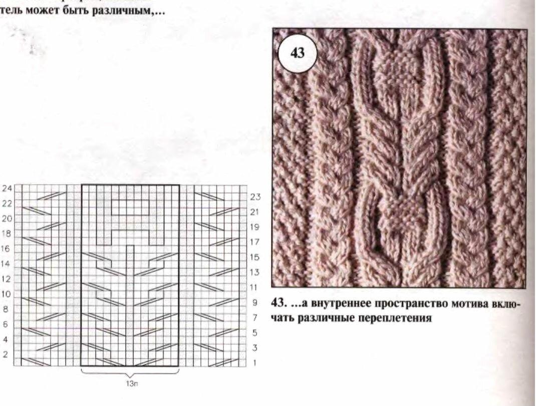 вязание спицами узоров из кос схемы в картинках фото жительница спитака