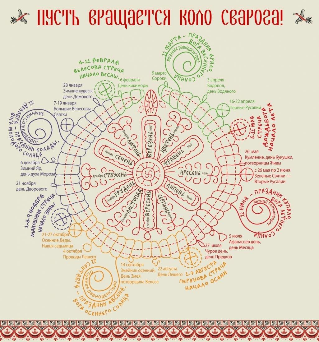 несколько старославянский календарь картинки ещё хочу