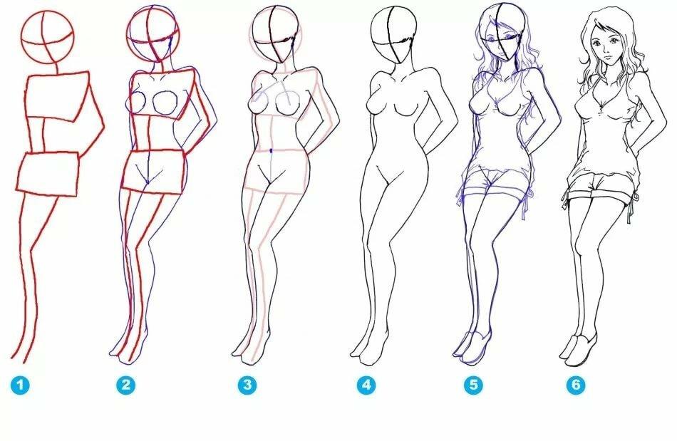 картинки как рисовать людей худшую сторону