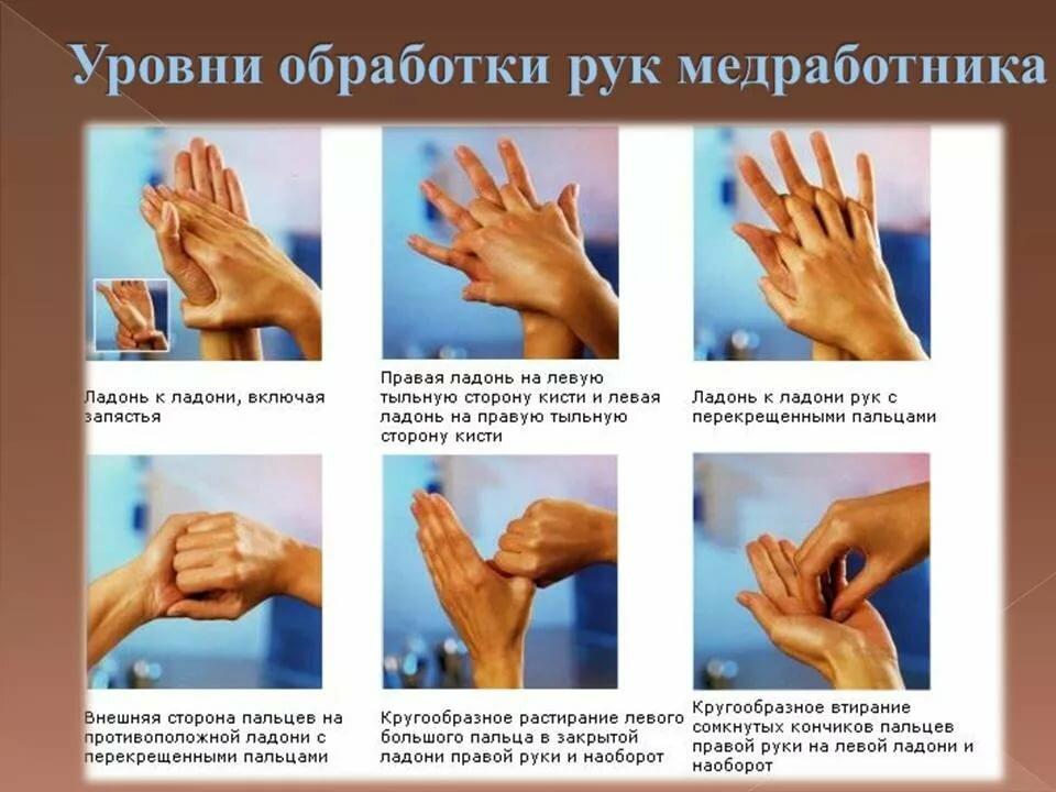 имеет способы мытья рук картинки красивое