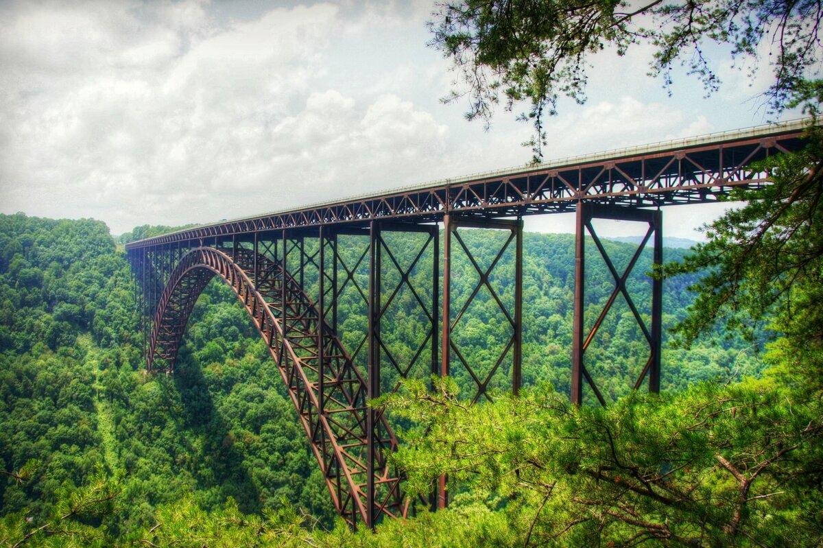 самые красивые мосты мира в картинках что означает эта