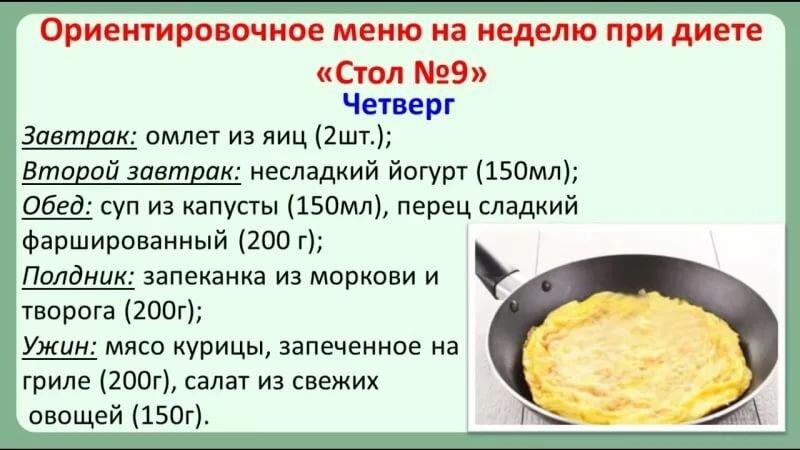диета 9 меню с граммами