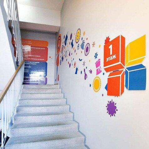 Оформление лестницы в школе картинки