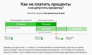 Калькулятор кредита в тинькофф банк