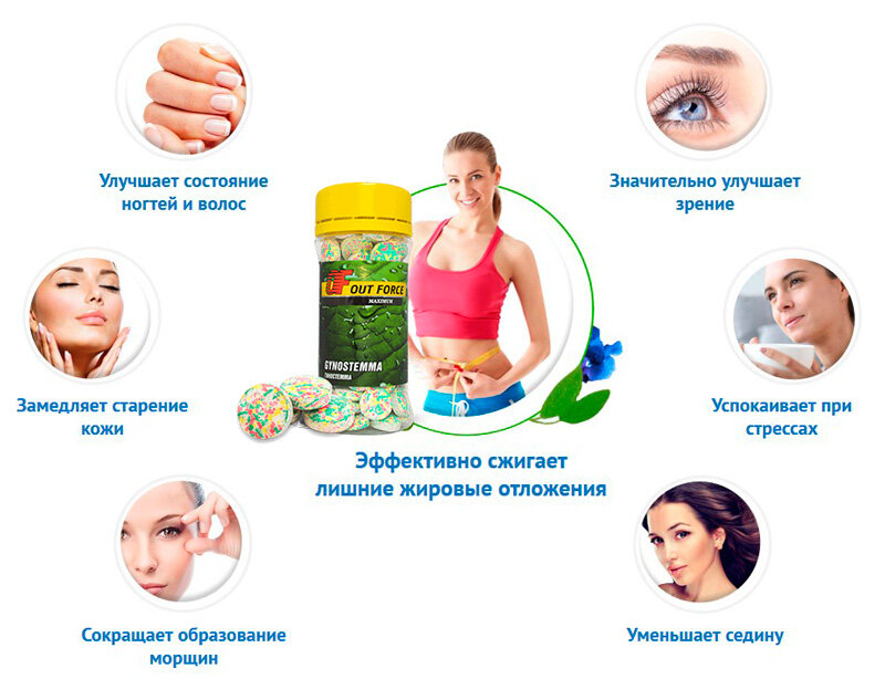 OutForce для похудения в Кирове