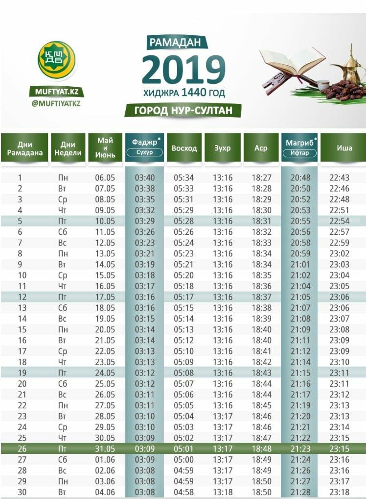 Точное расписание Рамадан 2020 по дням и часам: таблица
