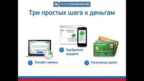 Взять кредит на бизнес с нуля в сбербанке