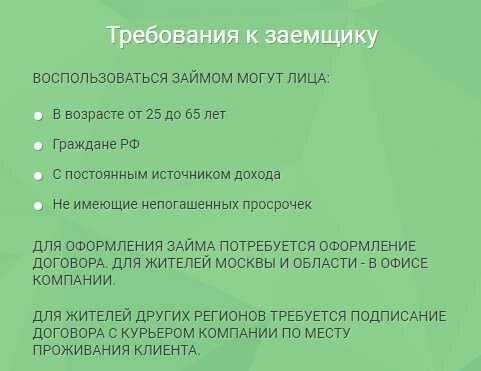 Микрокредиты офисах