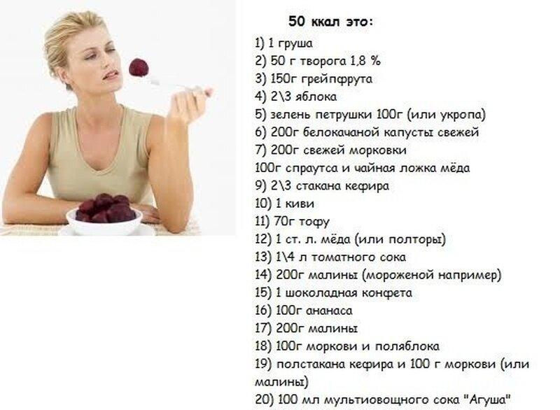 диета на месяц для живота