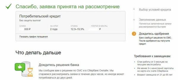 банк открытие кредит спб