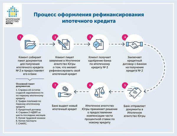 для получения кредита в банк предоставляют как узнать на кого оформлен номер телефона мтс по номеру телефона