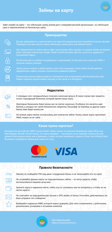 займ на яндекс кошелек мгновенно круглосуточно без отказа без карты 15 января планируется взять кредит в банке на 6 месяцев 1 млн рублей условия
