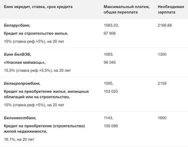 возврат страховки по кредиту ульяновск