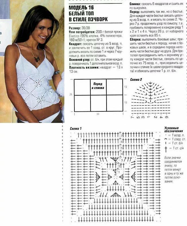 Топики крючком картинки и схемы