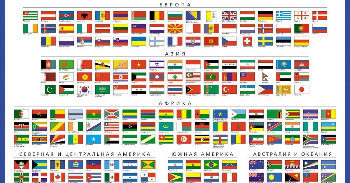 Все страны мира и их столицы картинки