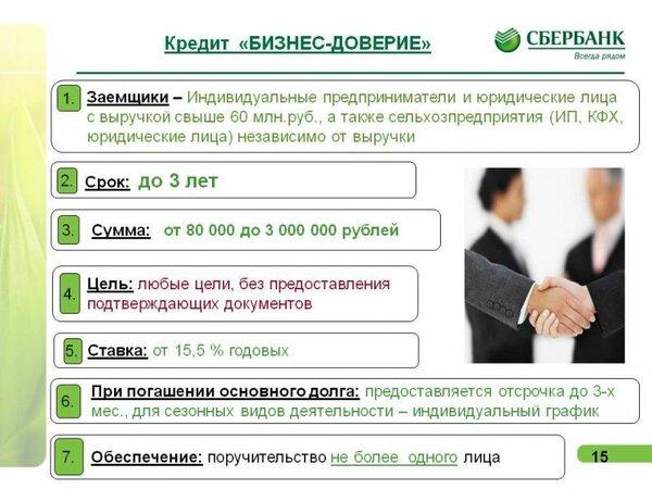 Сбербанк кредит для ип на развитие бизнеса условия