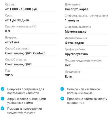 заявка на кредит во все банки без справок и поручителей онлайн пермь
