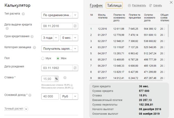 Кредитный калькулятор россельхозбанка рассчитать кредит онлайн 2016 взять кредит онлайн займер