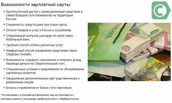 Сбербанк кредит зарплатным клиентам онлайн инвестировать на forex