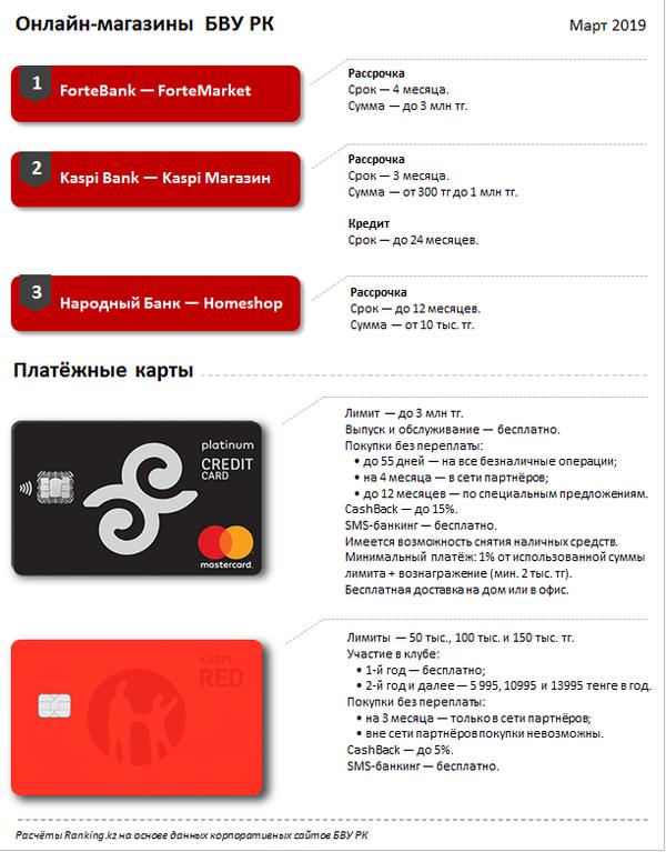 взять кредит в банке казахстана в каком банке брать кредитную карту