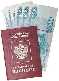кредиты по паспорту краснодар