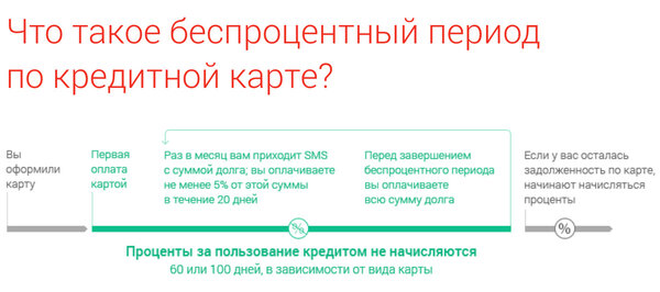 как положить деньги на карту школьника через сбербанк онлайн красноярск