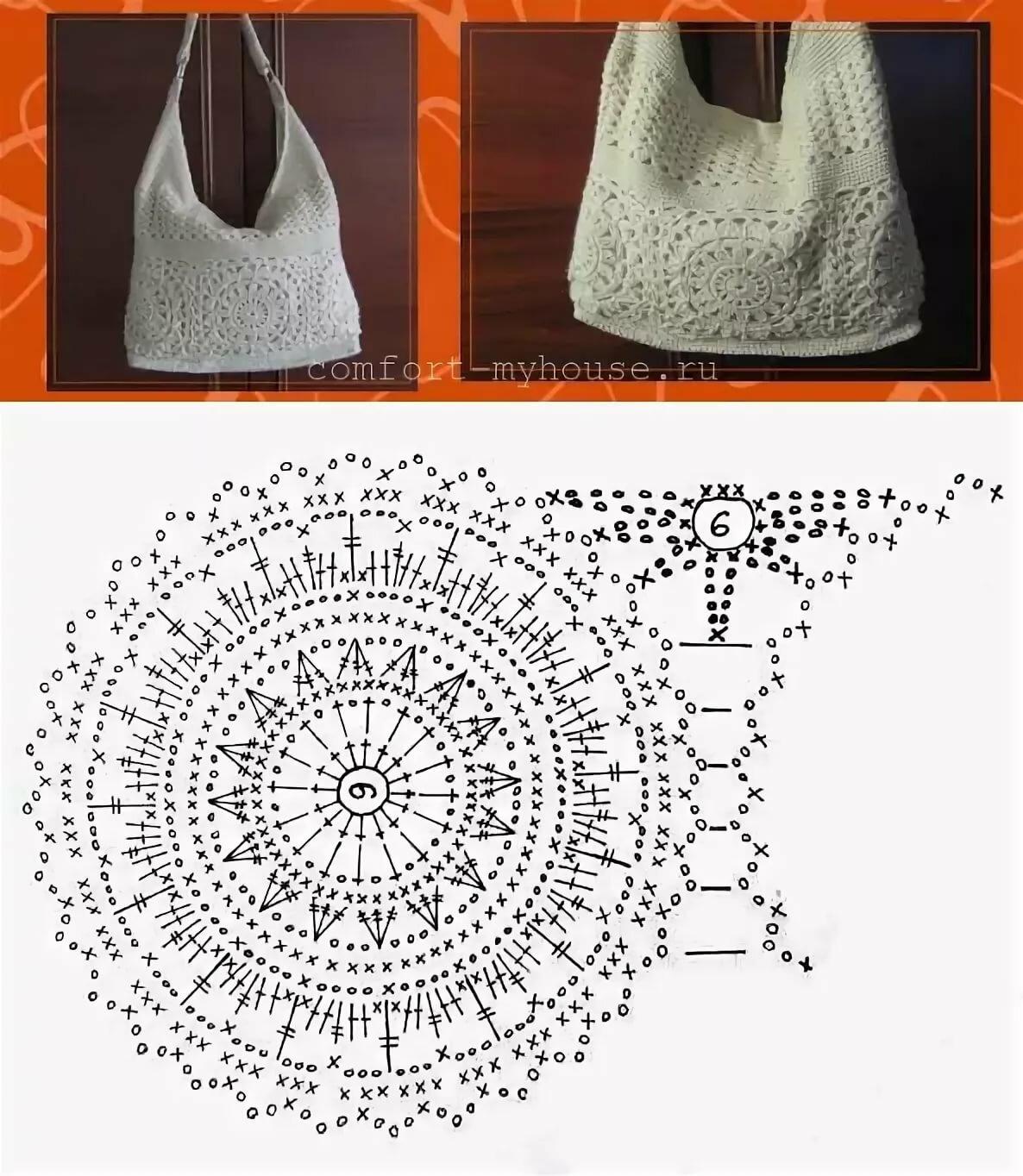 49c3c2a9d090 Мастер класс Ажурная летняя сумка крючком. Схемы и описание. Мастер класс