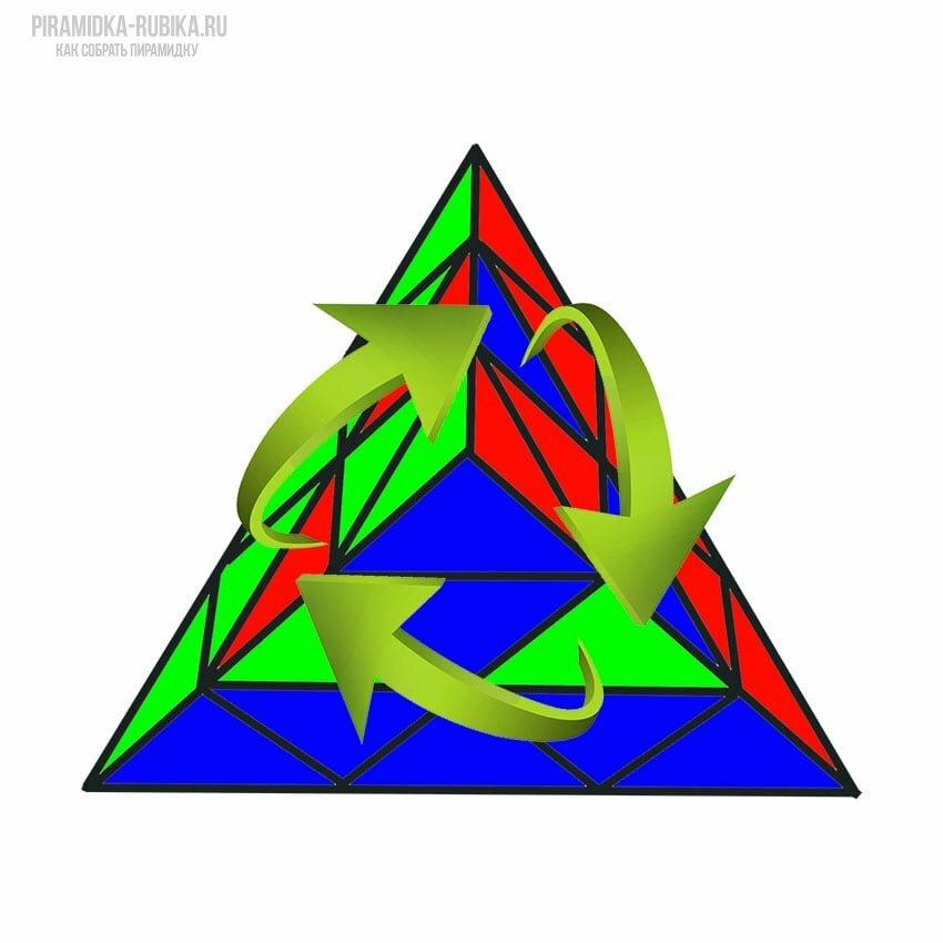 схема сборки кубика рубика пирамиды для начинающих в картинках установить игры