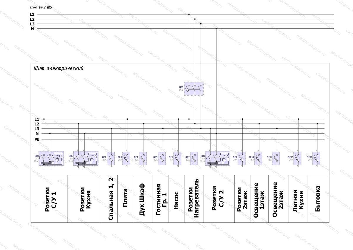 Электрическая схема электропроводки частного деревянного дома