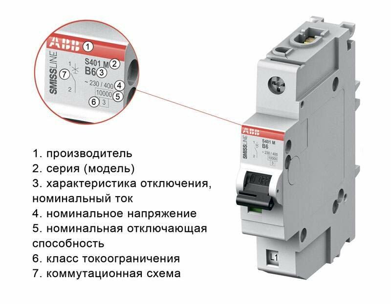 Маркировка корпуса автоматических выключателей ABB S200