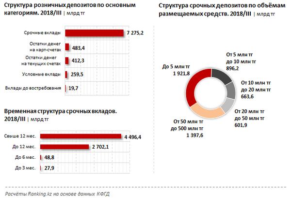 Потребительский кредит саратов низкий процент