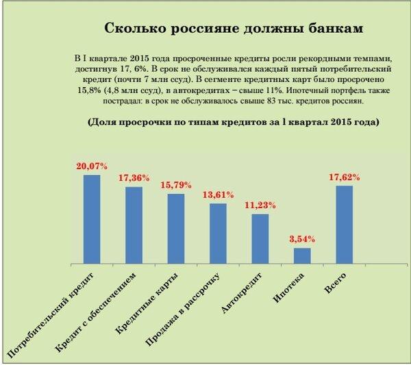 Восточный экспресс банк пенза взять кредит взять квартиру в кредит в костроме