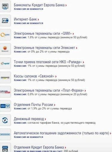 частные займы ульяновск