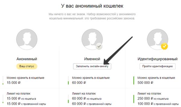 Оформить кредит онлайн на яндекс деньги тинкофф банк взять кредит