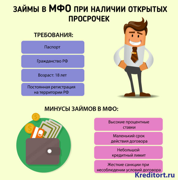 Г михайловск судебные приставы ул ленина Гречков К.В.