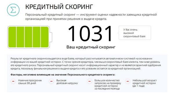 денежные займы онлайн на карту vsemikrozaymy.ru