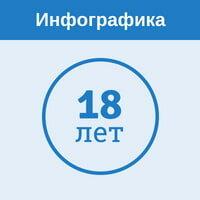 Гибдд ковров официальный сайт режим работы