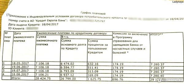 Потребительский кредит взять в новокузнецке инвестировать это просто